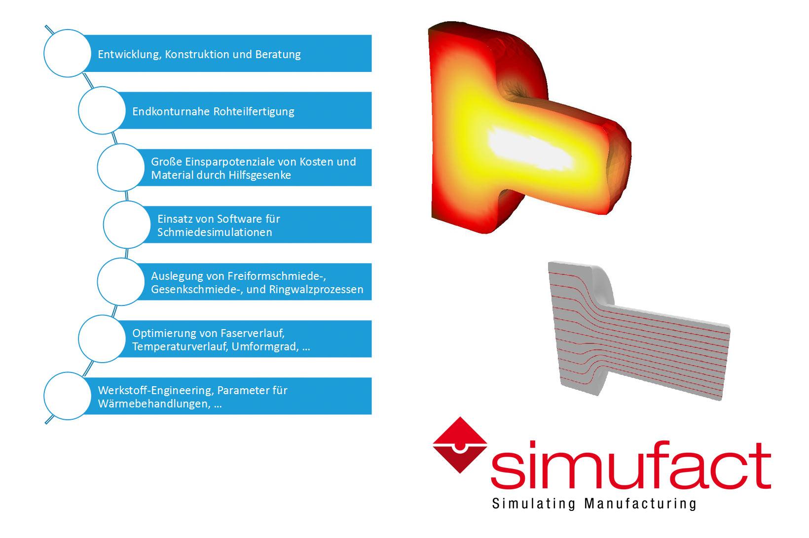 Forge Simulation   Rosswag GmbH